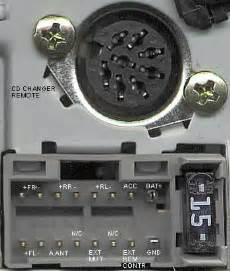 разъёмы автомагнитол panasonic