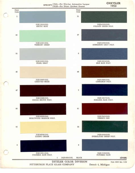 paint chips 1953 chrysler