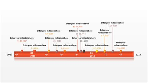 timeline sle in word sle timeline for powerpoint free timeline templates