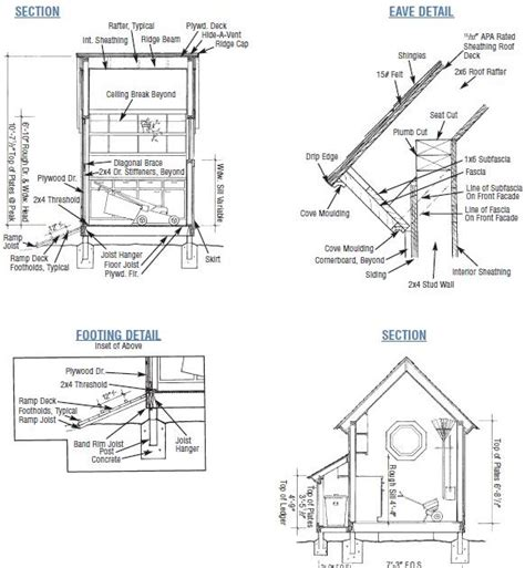 now eol snowblower storage shed ideas details 8 x 12 lean to shed plans free horizontal storage shed