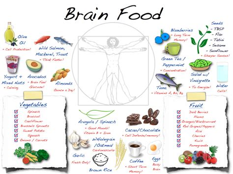 how to feed a brain nutrition for optimal brain function and repair books what are the best brain foods for you