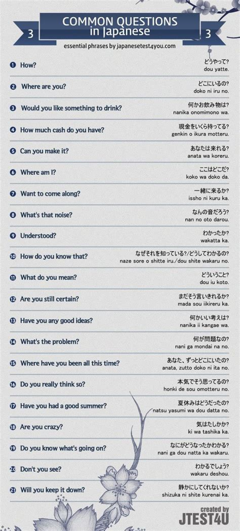 quiz questions japan educational infographic infographic common questions in
