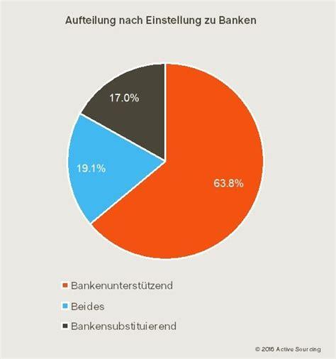 bank in der schweiz sektor im umbruch banken m 252 ssen sich neu erfinden