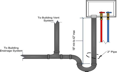 laundry plumbing layout bathroom rough in diagram bathroom plumbing layout