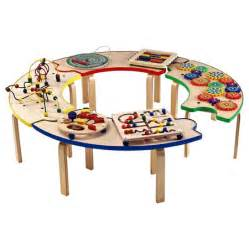 circle of activity table is a center of for