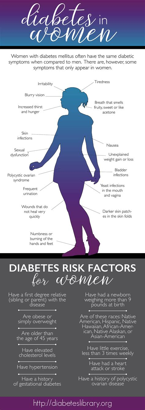 signs your is dying of age signs of diabetes in ucollect infographics