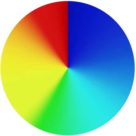 color spectrum wheel newtons color wheel building one operating one