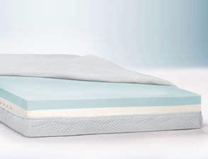 matratze you sleep 700 yousleep matratzen entwickelt vom igr und betten at kaufen