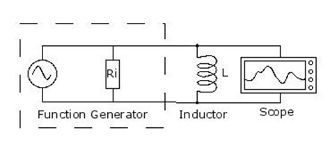 measure low inductance exp