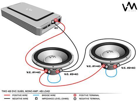 subs wiring diagram wiring free printable wiring