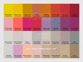 Color Forecast 2017 2016 Pantone Color Trends