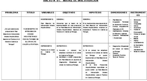 preguntas basicas para una investigacion ejemplo matriz de congruencia de la investigaci 243 n