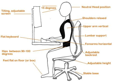 ergonomic sitting at desk back and neck pain advice on ideal desk posture
