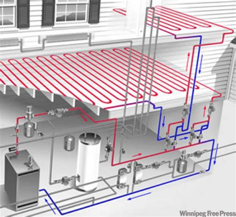 Radient Floor Heating by Hydronic Radiant Floor Heating System Schematic Hydronic