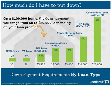 loans for down payment on house payment for house loan 28 images mortgage calculator and amortization table with