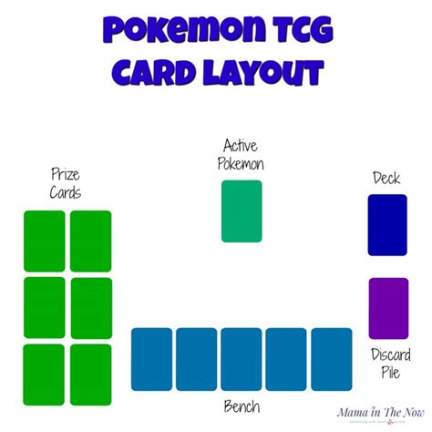 game instructions layout the parents guide to pokemon cards how and why to play