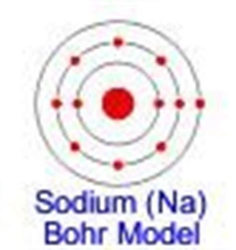 sodium bohr diagram sodium na american elements