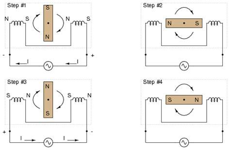 10 4 polyphase motor design