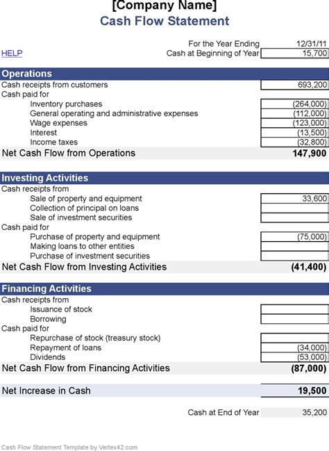 download statement of cash flows excel for free formxls