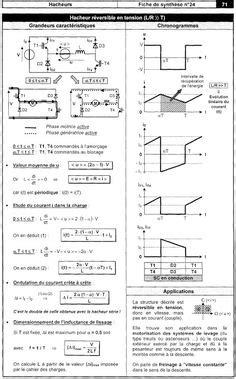 Les symboles hydrauliques ~ Cours D'Electromécanique