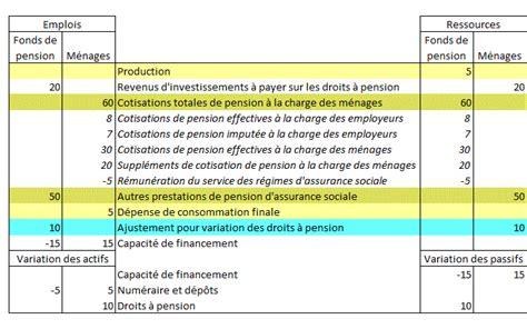 calcul frais de déplacement 4919 souservivo br page 122souservivo br page 122