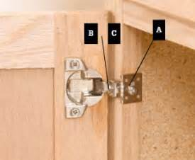 kitchen and bathroom renovation adjusting european hinges