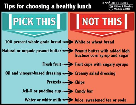 the minute how to or pack a healthy lunch for penn state