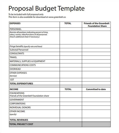 preparing a business plan template project preparing budget template best template