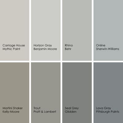 colors that go with gray cooking with color when to use gray in the kitchen
