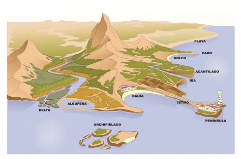 define cadena volcanica geologia y geomorfologia semana 13