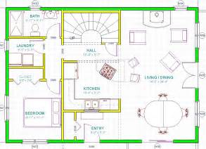best floor plans 5000 house plans