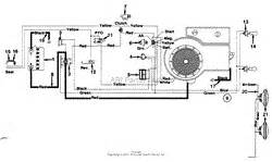 mtd task mdl 130 651f062 95185 parts diagrams