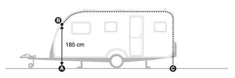 caravan awning sizes chart caravan awnings caravan awning sizes chart