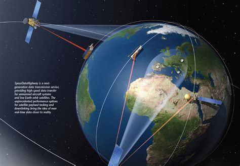 Global Mobile Satellite Communications Theory hdtv asia broadcasting and uplink and downlink turnaround service audio ip data