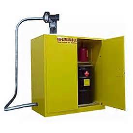 Flammable Storage Cabinet Flammable Osha Cabinets Cabinets Flammable Flammable Cabinet Ventilation System