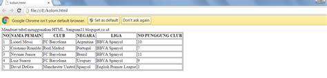 membuat tabel html css membuat tabel menggunakan html dan css sanguan blog