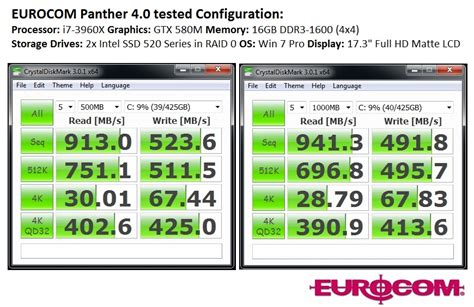 hdd bench eurocom panther 5 benchmark