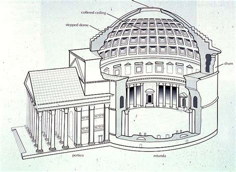 pantheon floor plan pantheon church of st