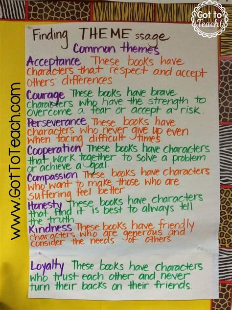 reading themes skills 62 best theme reading anchor charts images on pinterest