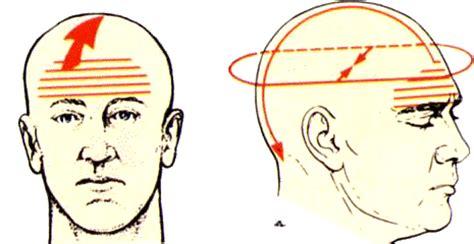 mal di testa da cervicale farmaci cefalea muscolotensiva