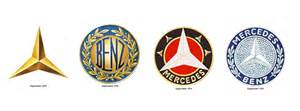 Mercedes Emblem History Mercedes Emblem History The