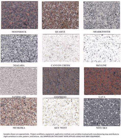 Countertop Finishes by Countertop Refinishing The Look Of Granite For Less
