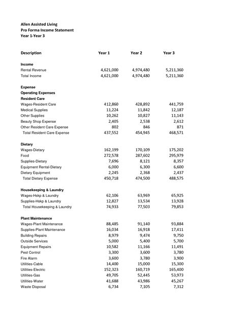 3 year income statement template 15 best images of personal financial statement worksheet