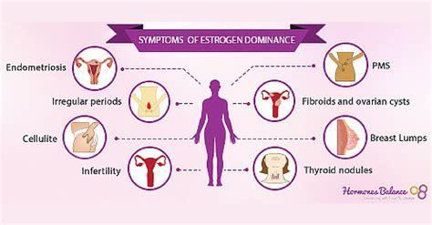 alimenti progesterone estrogen dominance as hormonal imblance in