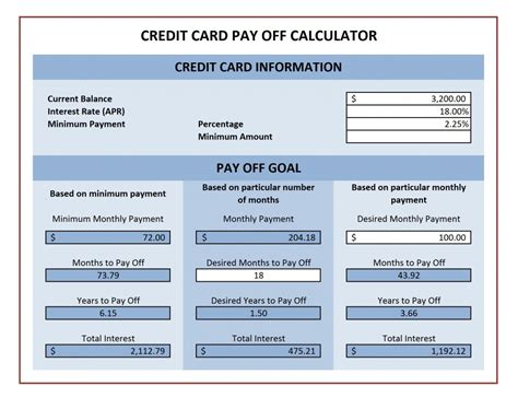 Formula For Credit Card Payment Credit Card Payoff Calculator Excel Templates