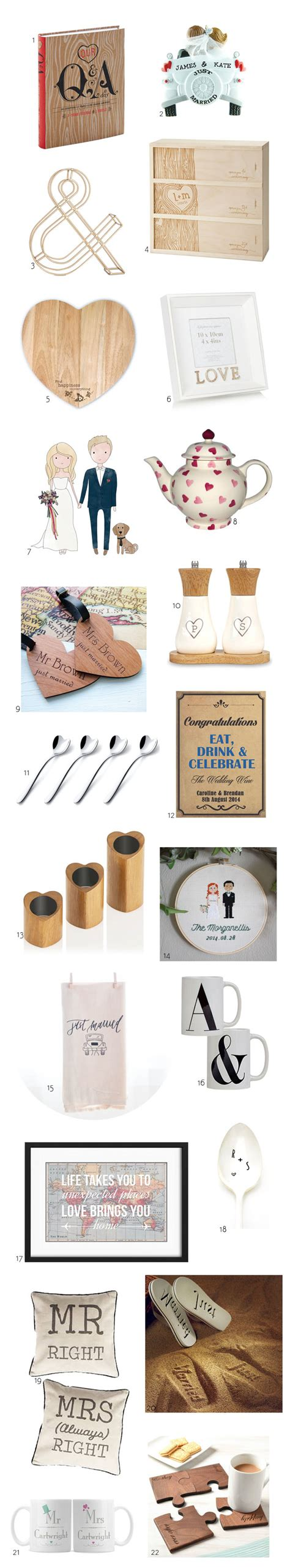 wedding gift ideas for the newlyweds 22 thoughtful gift ideas for newlyweds weddingsonline