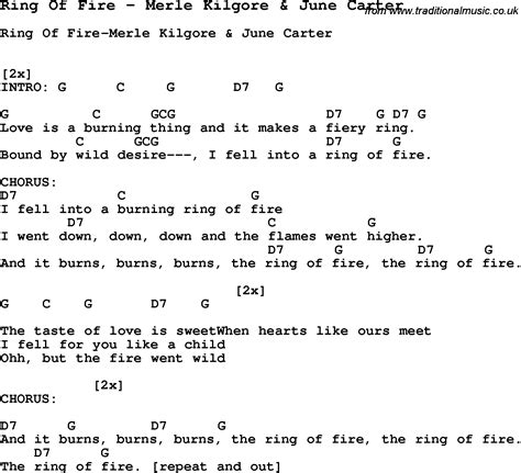 ukulele tutorial ring of fire song ring of fire by merle kilgore june carter song