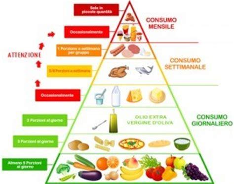 alimentazione sana e corretta per dimagrire 187 dieta sana e equilibrata