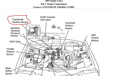 suzuki grand vitara repair manual wiring diagram fuse box