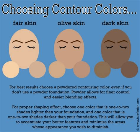 color choosing how to choose the right colors for contouring make up